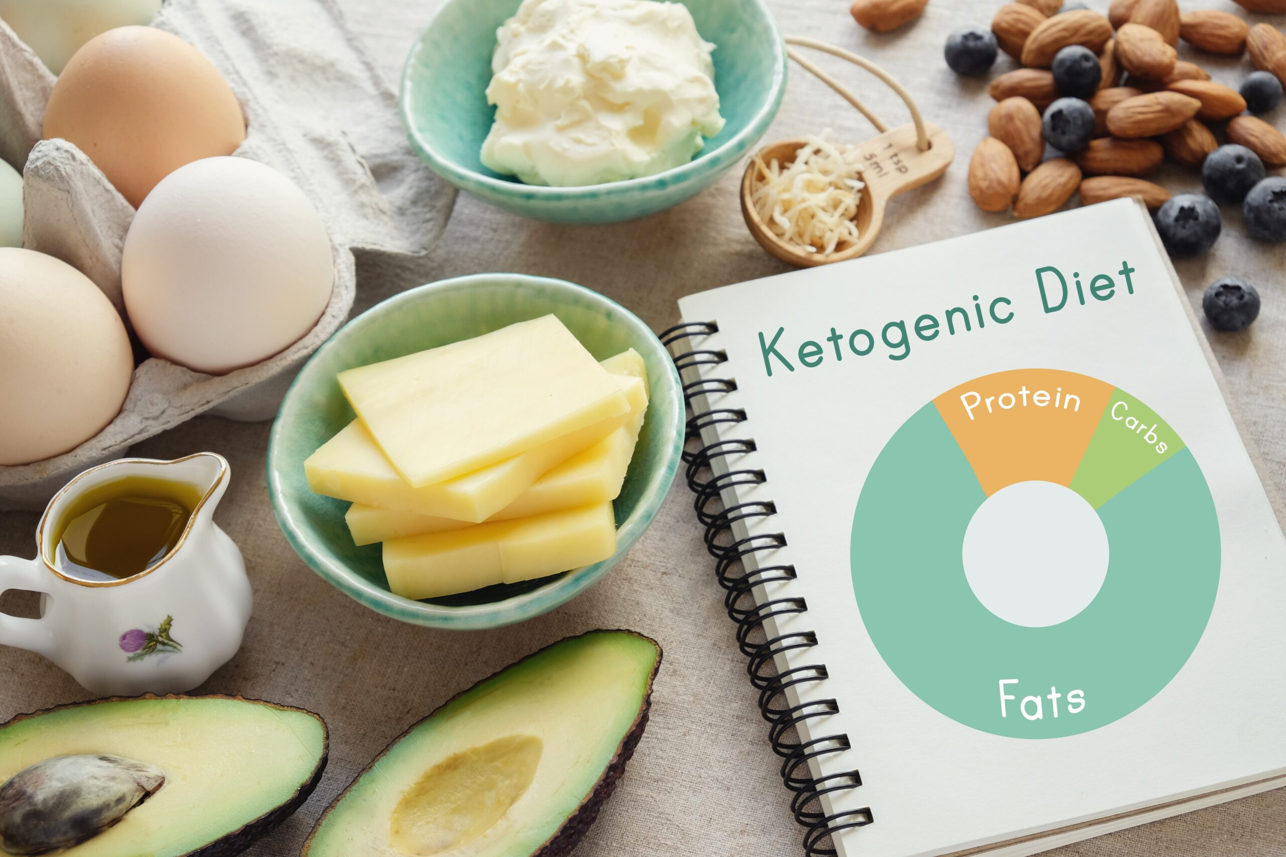 21 Day Keto Meal Plan