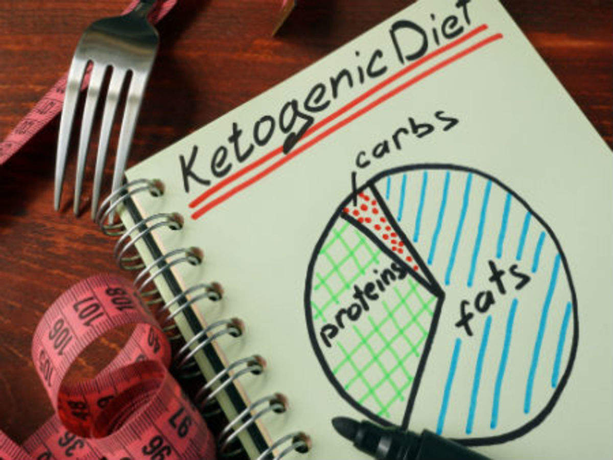 What Is A Keto Diet Plan